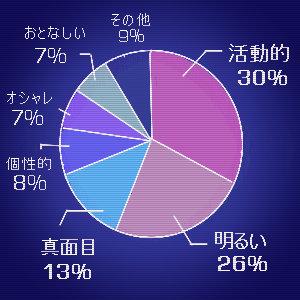 経済学科 グラフ修正済み