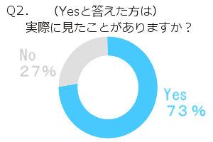 ゆるキャラ グラフ2