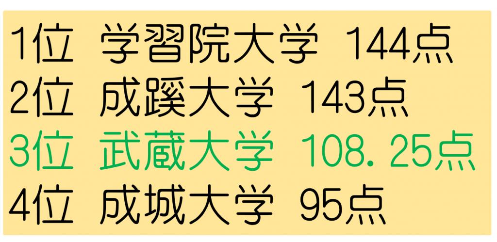 %ef%bc%94%e5%a4%a7%e6%88%a6%e3%81%ae%e7%b5%90%e6%9e%9c%e3%80%80%e7%94%bb%e5%83%8f
