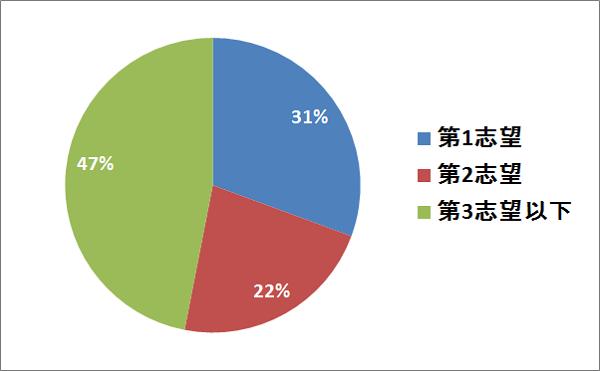 q4%e3%82%b0%e3%83%a9%e3%83%95