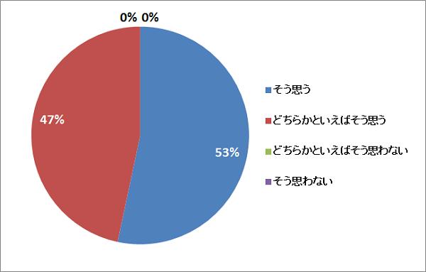 q5%e3%82%b0%e3%83%a9%e3%83%95
