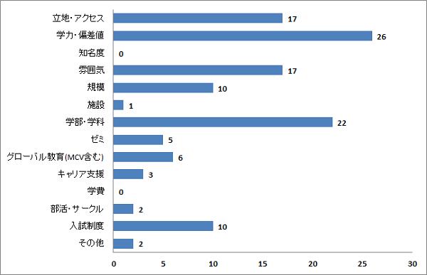 q2%e3%82%b0%e3%83%a9%e3%83%95