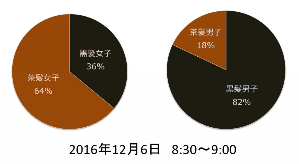 %e9%a0%ad%e9%ab%aa12%e6%96%b0