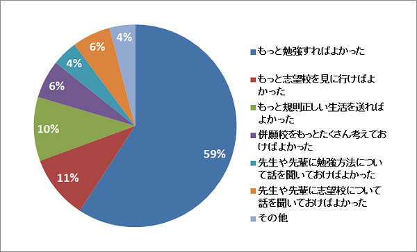 q1%e3%82%b0%e3%83%a9%e3%83%95
