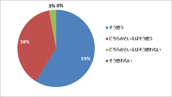 q6%e3%82%b0%e3%83%a9%e3%83%95